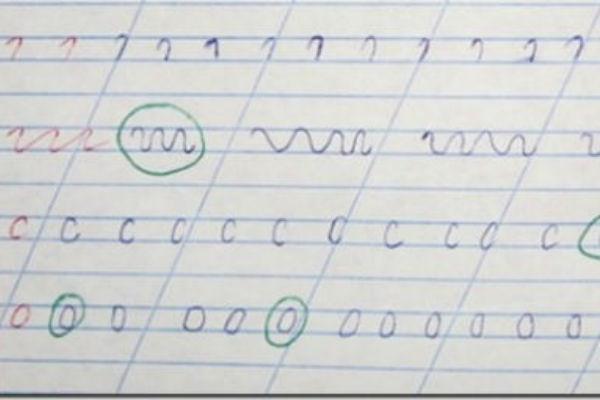 Выделенные ошибки. Метод «зеленой ручки»