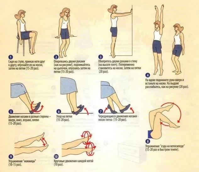 Упражнения против варикоза, варикоз борьба